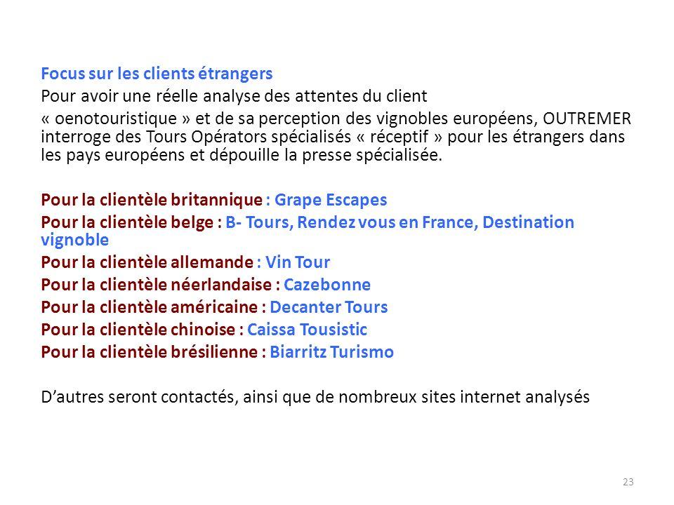 Focus sur les clients étrangers Pour avoir une réelle analyse des attentes du client « oenotouristique » et de sa perception des vignobles européens,