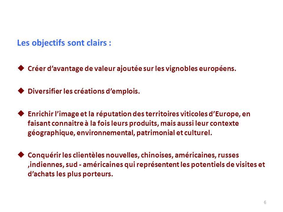 Les objectifs sont clairs : Créer davantage de valeur ajoutée sur les vignobles européens. Diversifier les créations demplois. Enrichir limage et la r