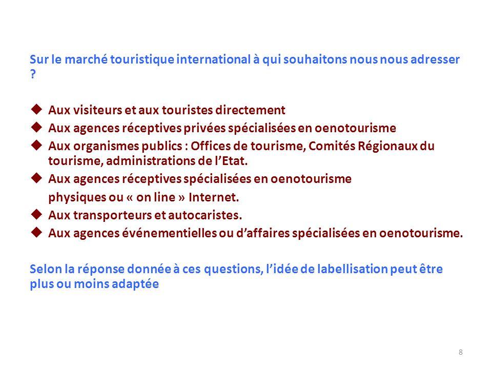 Sur le marché touristique international à qui souhaitons nous nous adresser ? Aux visiteurs et aux touristes directement Aux agences réceptives privée