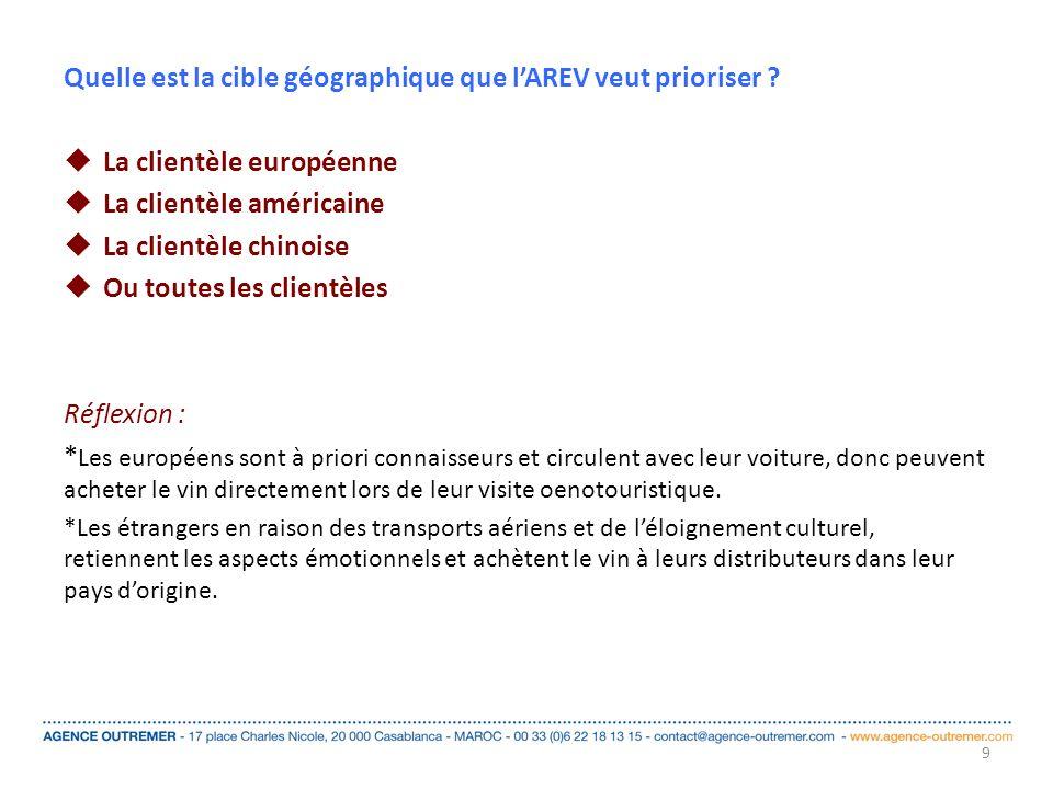 Quelle est la cible géographique que lAREV veut prioriser ? La clientèle européenne La clientèle américaine La clientèle chinoise Ou toutes les client