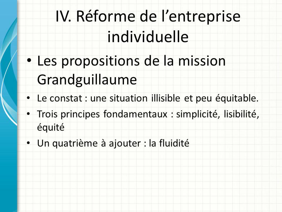 IV. Réforme de lentreprise individuelle Les propositions de la mission Grandguillaume Le constat : une situation illisible et peu équitable. Trois pri