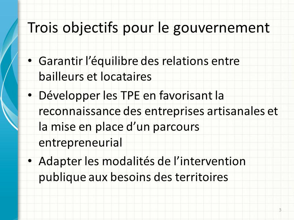 Trois objectifs pour le gouvernement Garantir léquilibre des relations entre bailleurs et locataires Développer les TPE en favorisant la reconnaissanc