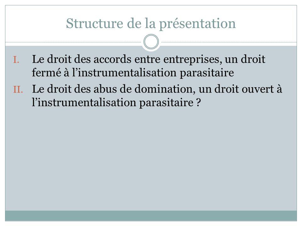 Structure de la présentation I.