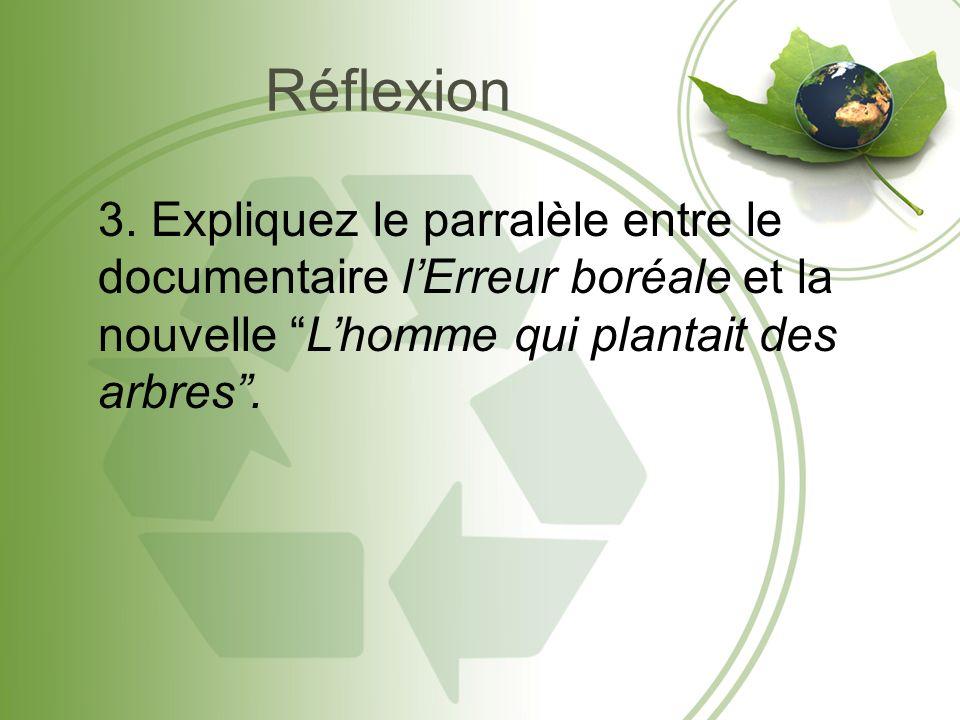 Réflexion 3.