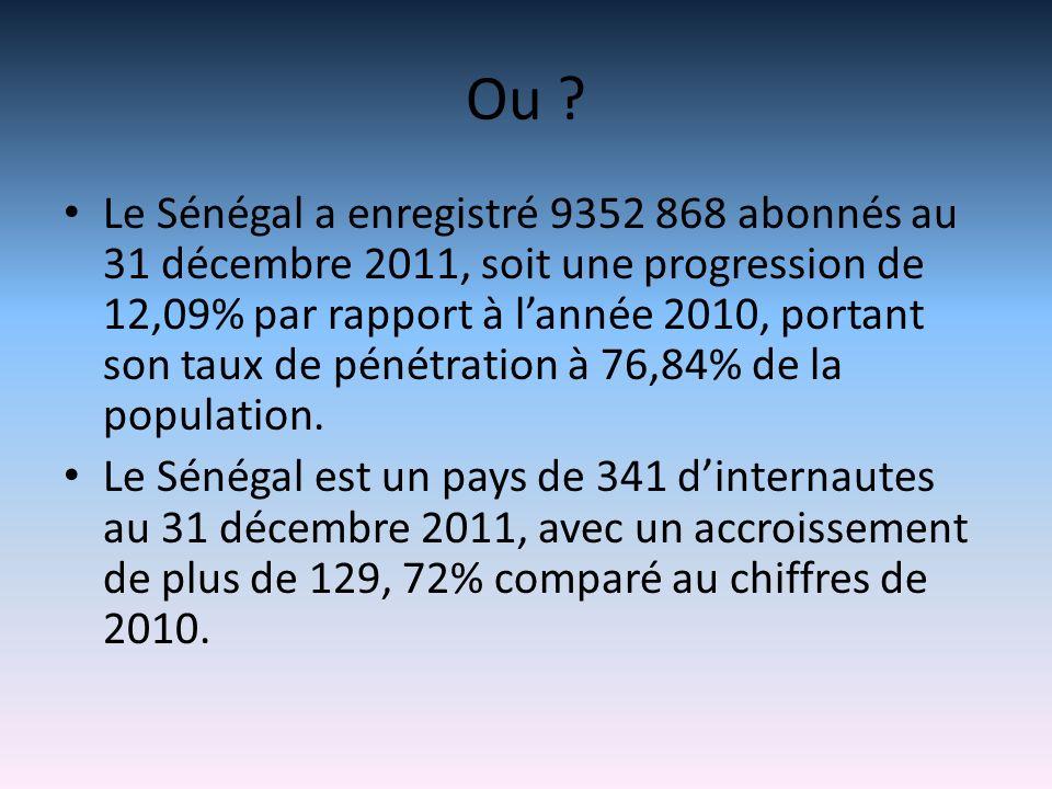 Ou ? Le Sénégal a enregistré 9352 868 abonnés au 31 décembre 2011, soit une progression de 12,09% par rapport à lannée 2010, portant son taux de pénét