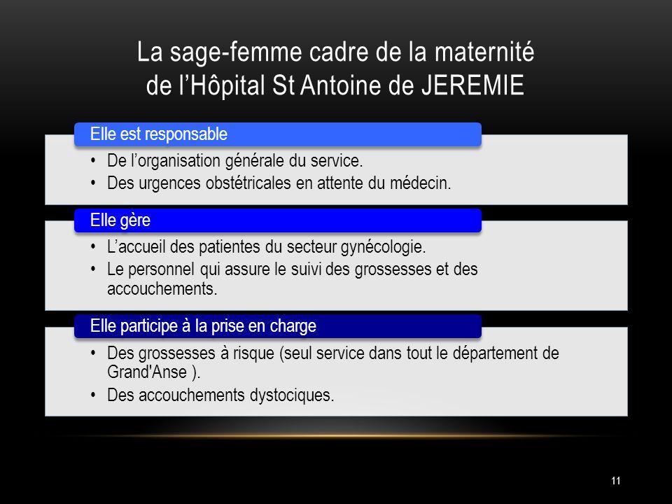 La sage-femme cadre de la maternité de lHôpital St Antoine de JEREMIE 11 De lorganisation générale du service.