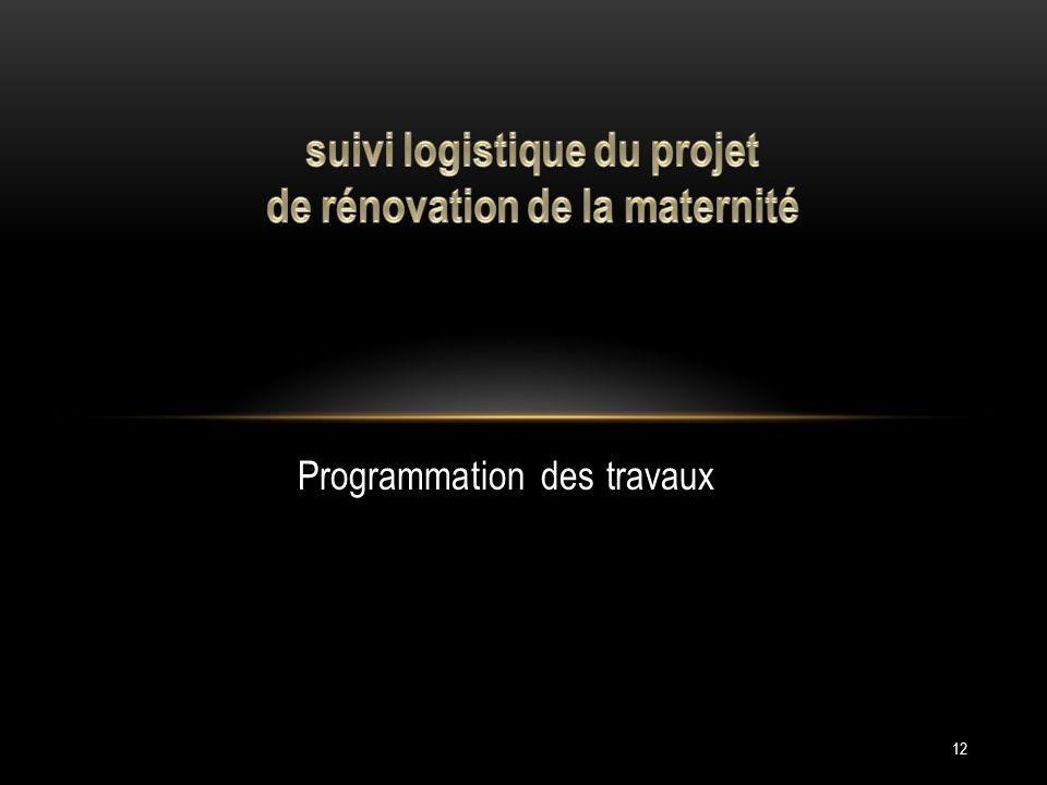 12 Programmation des travaux