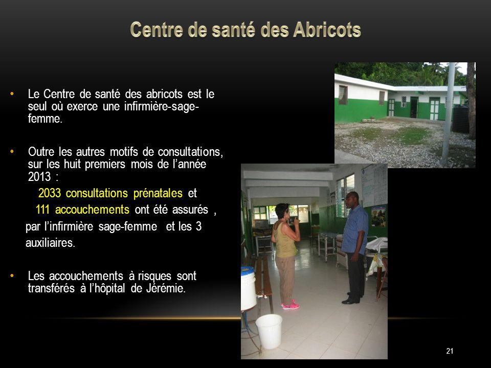Le Centre de santé des abricots est le seul où exerce une infirmière-sage- femme. Outre les autres motifs de consultations, sur les huit premiers mois