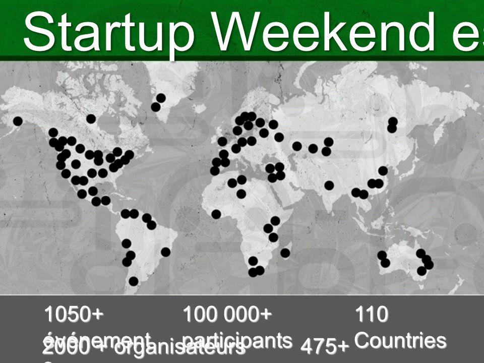 1050+ événement s 110 Countries 2000 + organisateurs locaux Startup Weekend est énorme .