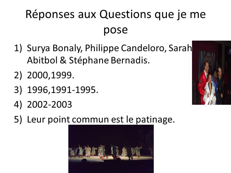 Réponses aux Questions que je me pose 1)Surya Bonaly, Philippe Candeloro, Sarah Abitbol & Stéphane Bernadis. 2)2000,1999. 3)1996,1991-1995. 4)2002-200