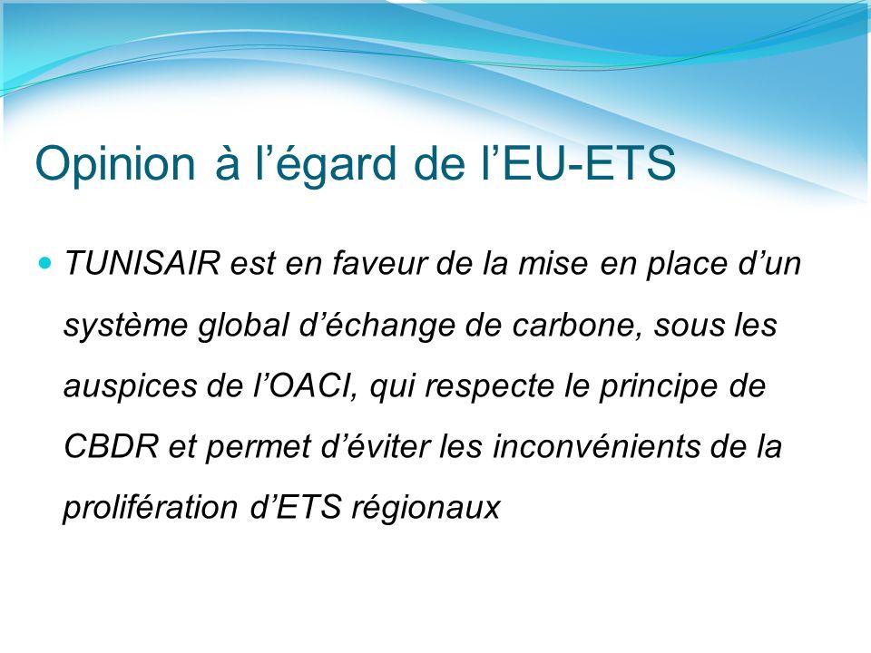 Opinion à légard de lEU-ETS TUNISAIR est en faveur de la mise en place dun système global déchange de carbone, sous les auspices de lOACI, qui respecte le principe de CBDR et permet déviter les inconvénients de la prolifération dETS régionaux