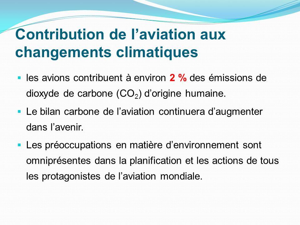 Objectifs de lOACI La réunion de haut niveau sur laviation internationale et les changements climatiques tenue à Montréal, 7 – 9 octobre 2009 a proposé dadopter les objectifs collectifs damélioration de lefficacité en matière de CO2 de : 1,5 % par année jusquà 2020, Une croissance carboneutre à compter de 2020 et, Pour le long terme, une réduction de 50 % en 2050 par rapport aux niveaux de 2005.