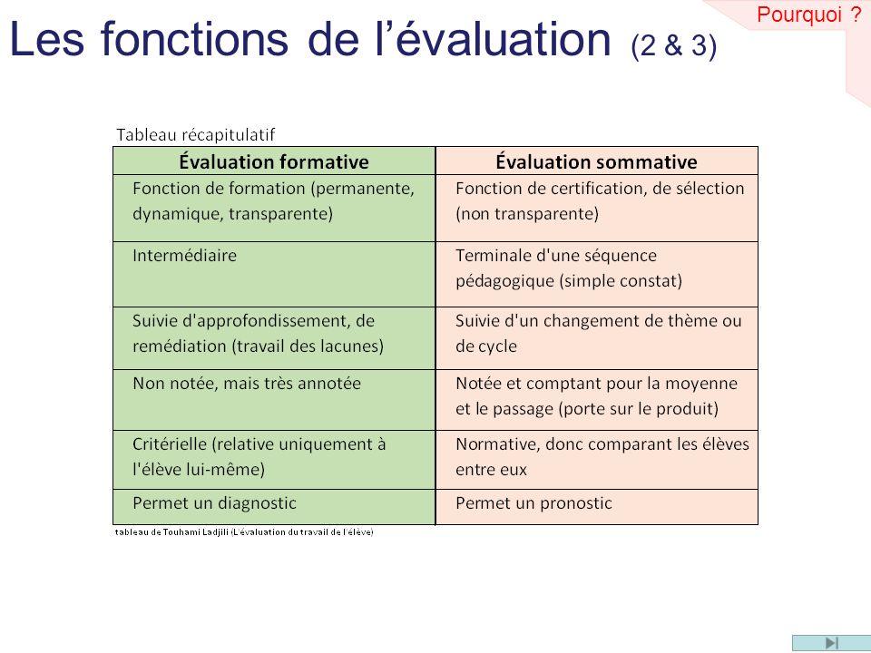 Les fonctions de lévaluation (2 & 3) Pourquoi ?