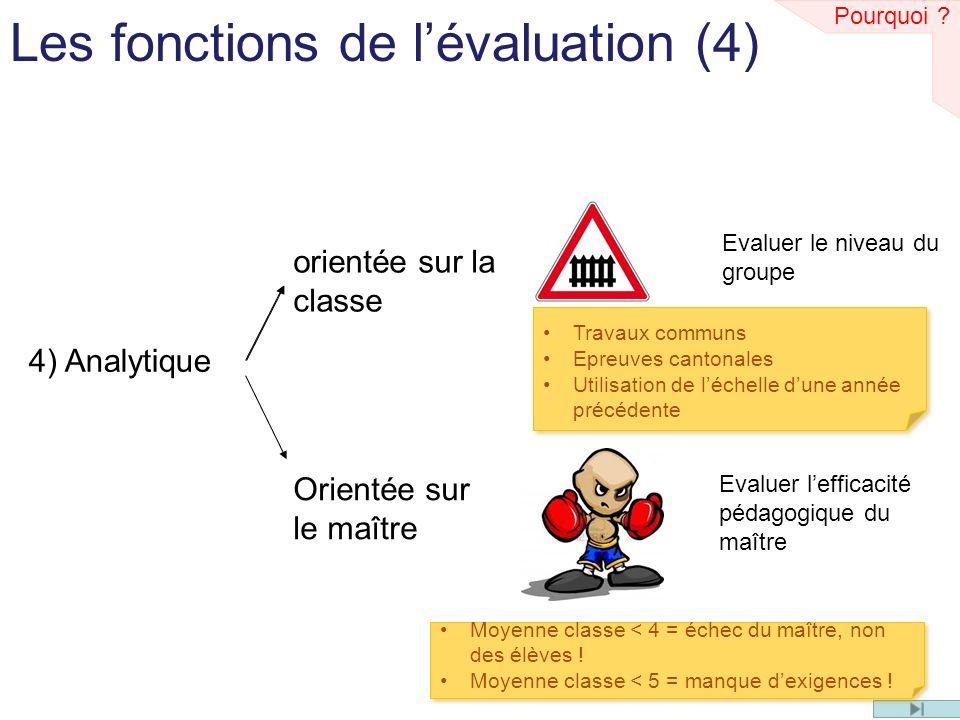 Les fonctions de lévaluation (4) 4) Analytique orientée sur la classe Orientée sur le maître Evaluer le niveau du groupe Evaluer lefficacité pédagogique du maître Pourquoi .