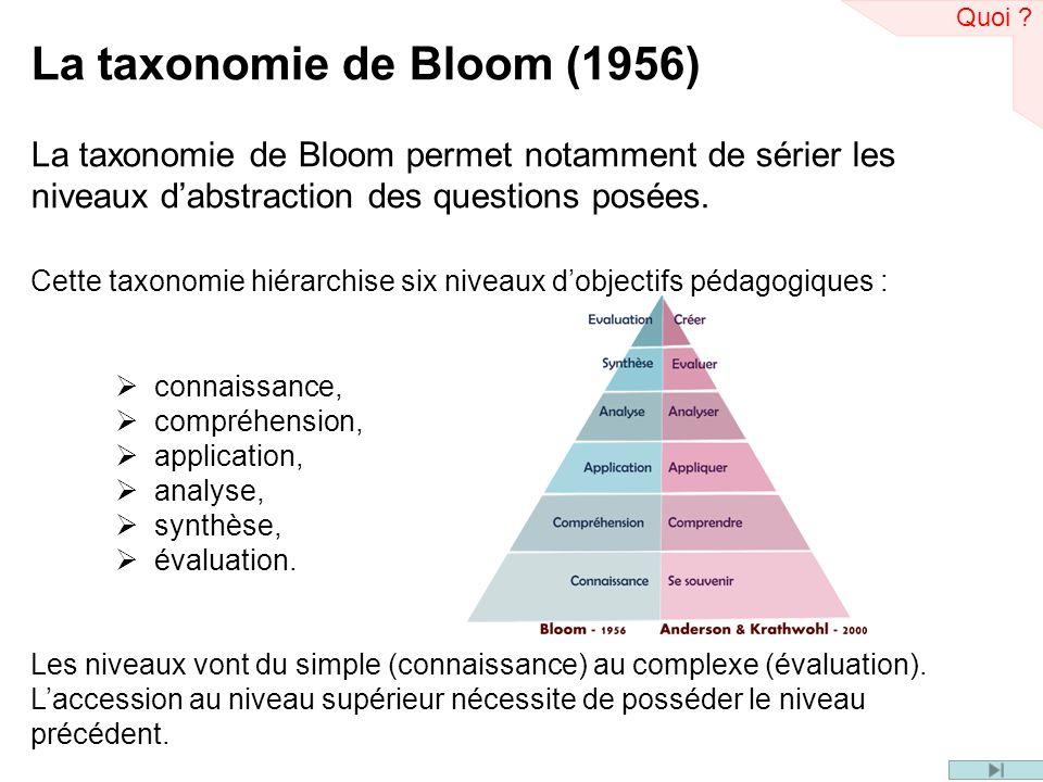 La taxonomie de Bloom (1956) La taxonomie de Bloom permet notamment de sérier les niveaux dabstraction des questions posées. Cette taxonomie hiérarchi