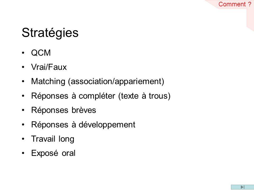 Stratégies QCM Vrai/Faux Matching (association/appariement) Réponses à compléter (texte à trous) Réponses brèves Réponses à développement Travail long