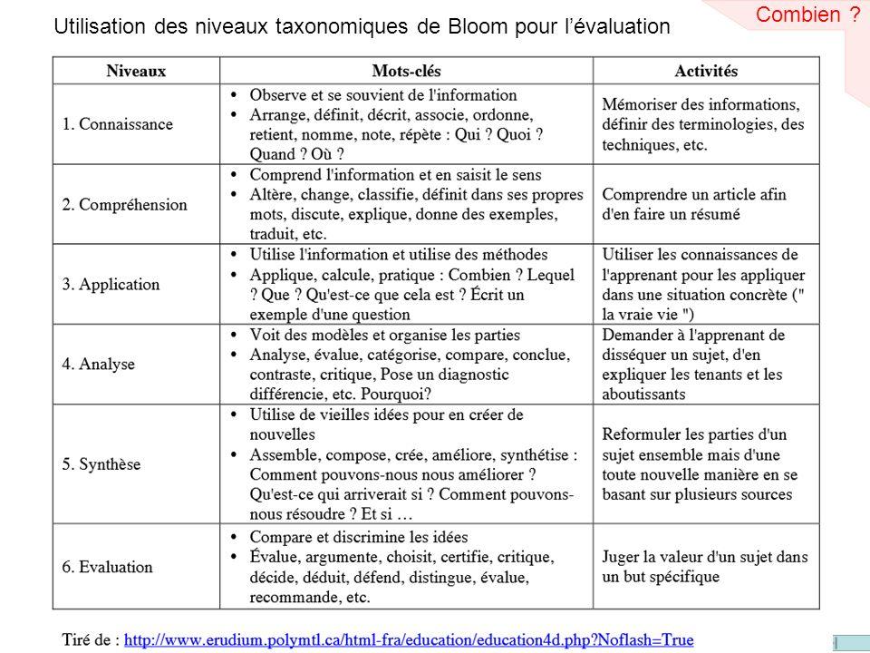 Utilisation des niveaux taxonomiques de Bloom pour lévaluation Combien ?