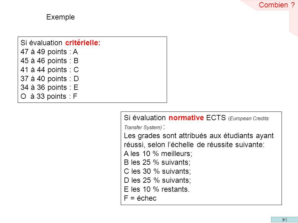 Si évaluation normative ECTS (European Credits Transfer System) : Les grades sont attribués aux étudiants ayant réussi, selon léchelle de réussite suivante: A les 10 % meilleurs; B les 25 % suivants; C les 30 % suivants; D les 25 % suivants; E les 10 % restants.