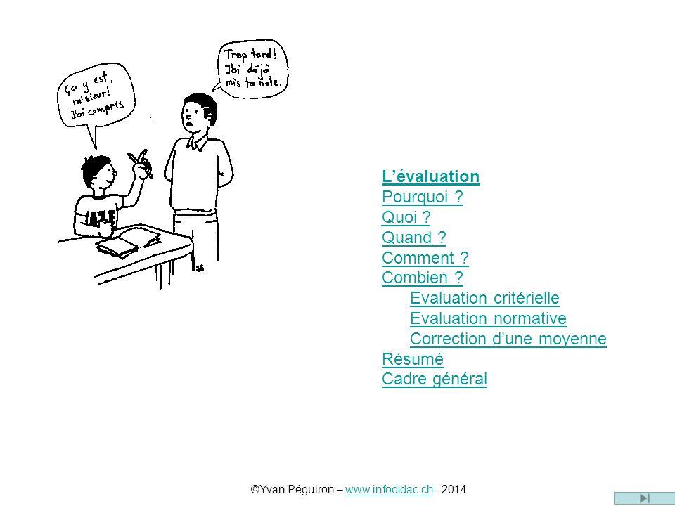 Lévaluation Pourquoi ? Quoi ? Quand ? Comment ? Combien ? Evaluation critérielle Evaluation normative Correction dune moyenne Résumé Cadre général ©Yv