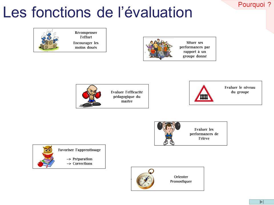 Les fonctions de lévaluation (1) Orienter Pronostiquer Diagnostiquer 1) Prédictive Pourquoi .