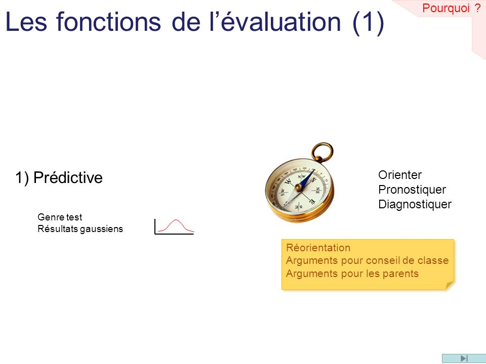 Les fonctions de lévaluation (1) Orienter Pronostiquer Diagnostiquer 1) Prédictive Pourquoi ? Réorientation Arguments pour conseil de classe Arguments