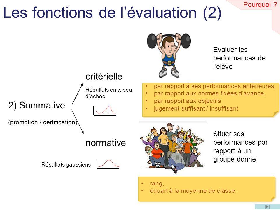 Evaluer les performances de lélève Situer ses performances par rapport à un groupe donné Les fonctions de lévaluation (2) 2) Sommative (promotion / certification) critérielle normative Pourquoi .