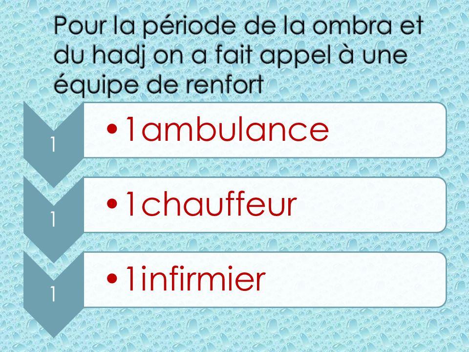 1 1ambulance 1 1chauffeur 1 1infirmier