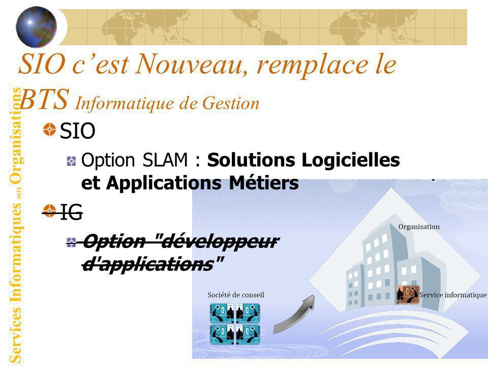 SIO cest Nouveau, remplace le BTS Informatique de Gestion SIO Option SLAM : Solutions Logicielles et Applications Métiers IG Option