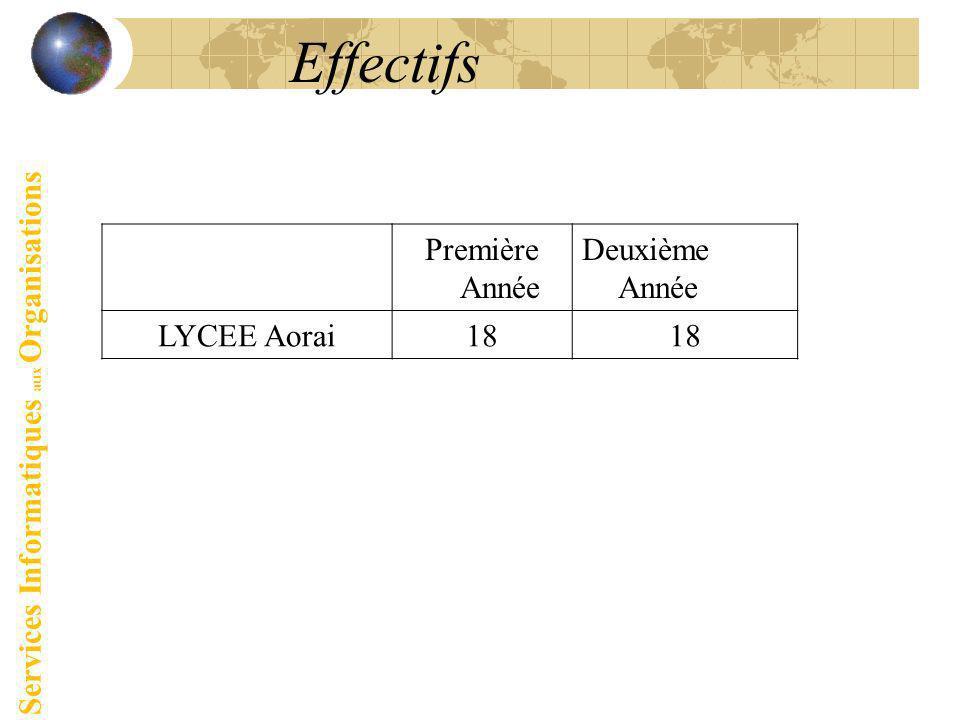 Effectifs Première Année Deuxième Année LYCEE Aorai18 Services Informatiques aux Organisations