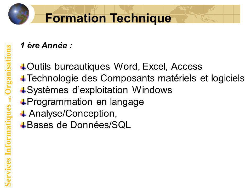 Formation Technique 1 ère Année : Outils bureautiques Word, Excel, Access Technologie des Composants matériels et logiciels Systèmes dexploitation Win