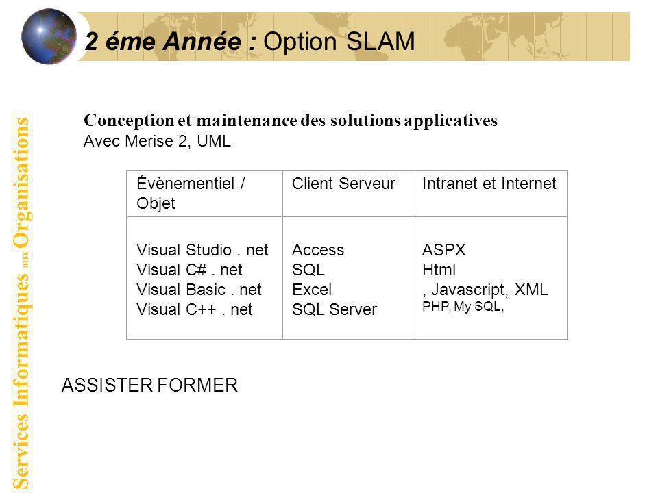 2 éme Année : Option SLAM Conception et maintenance des solutions applicatives Avec Merise 2, UML Évènementiel / Objet Client ServeurIntranet et Inter