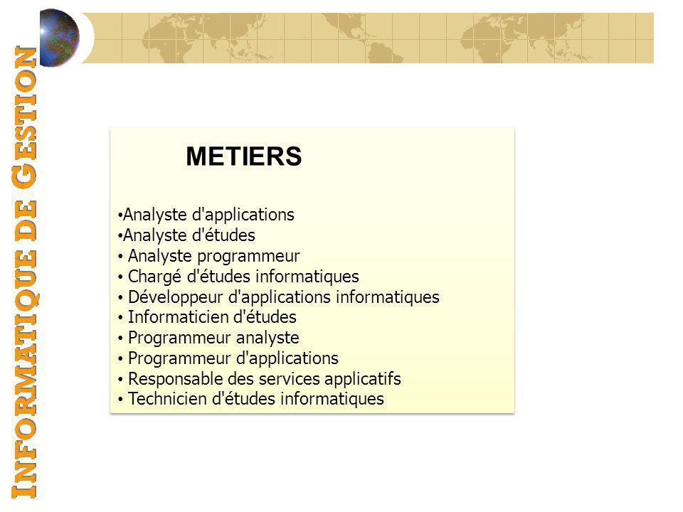 METIERS Analyste d'applications Analyste d'études Analyste programmeur Chargé d'études informatiques Développeur d'applications informatiques Informat