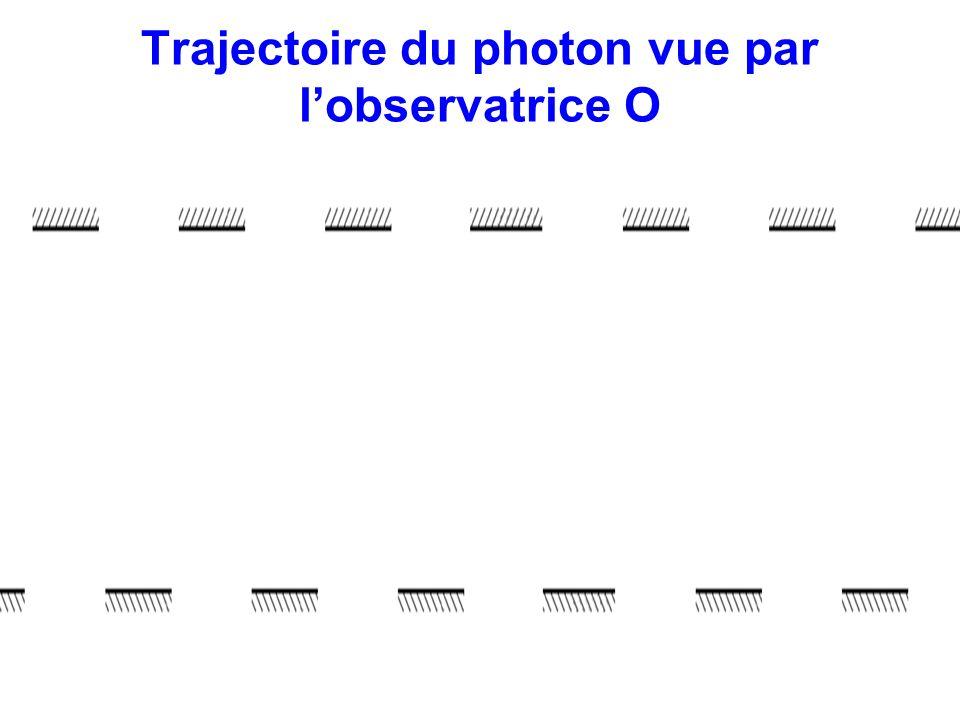 Répondre aux questions 9,10,11
