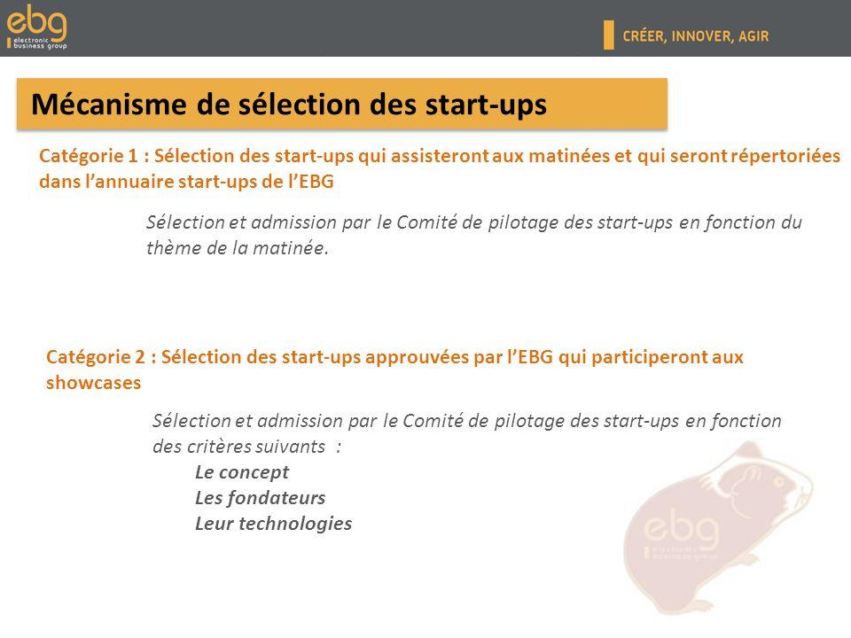 Mécanisme de sélection des start-ups Sélection et admission par le Comité de pilotage des start-ups en fonction des critères suivants : Le concept Les fondateurs Leur technologies Catégorie 1 : Sélection des start-ups qui assisteront aux matinées et qui seront répertoriées dans lannuaire start-ups de lEBG Catégorie 2 : Sélection des start-ups approuvées par lEBG qui participeront aux showcases Sélection et admission par le Comité de pilotage des start-ups en fonction du thème de la matinée.
