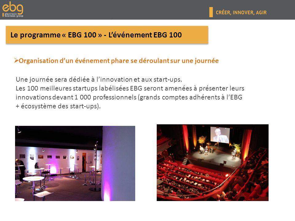 Le programme « EBG 100 » - Lévénement EBG 100 Une journée sera dédiée à linnovation et aux start-ups.