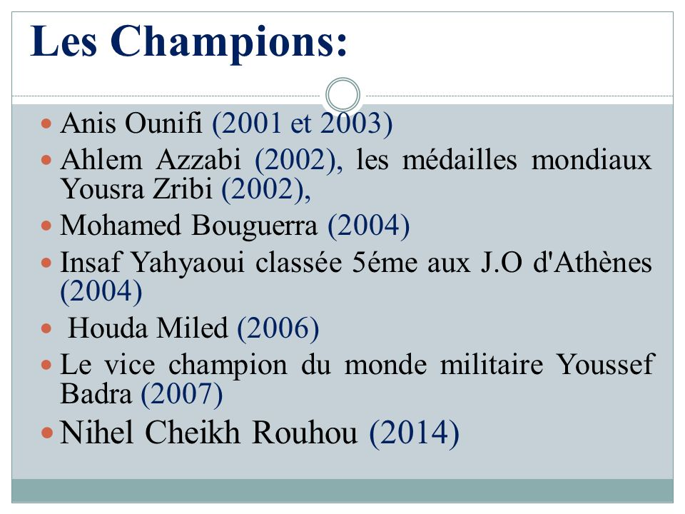 Les Champions: Anis Ounifi (2001 et 2003) Ahlem Azzabi (2002), les médailles mondiaux Yousra Zribi (2002), Mohamed Bouguerra (2004) Insaf Yahyaoui cla
