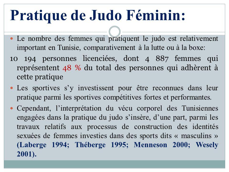 Pratique de Judo Féminin: Le nombre des femmes qui pratiquent le judo est relativement important en Tunisie, comparativement à la lutte ou à la boxe: