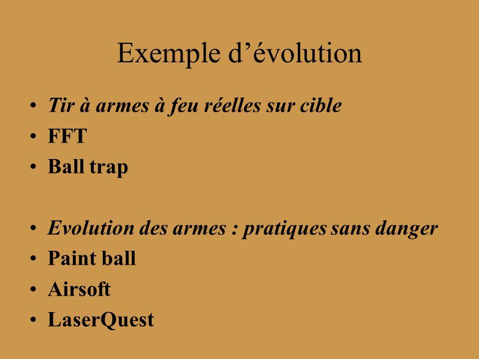 1 ère solution : « tradition » Le plus proche de la « réalité » = très peu de problème de transfert ( même sil y en a ).