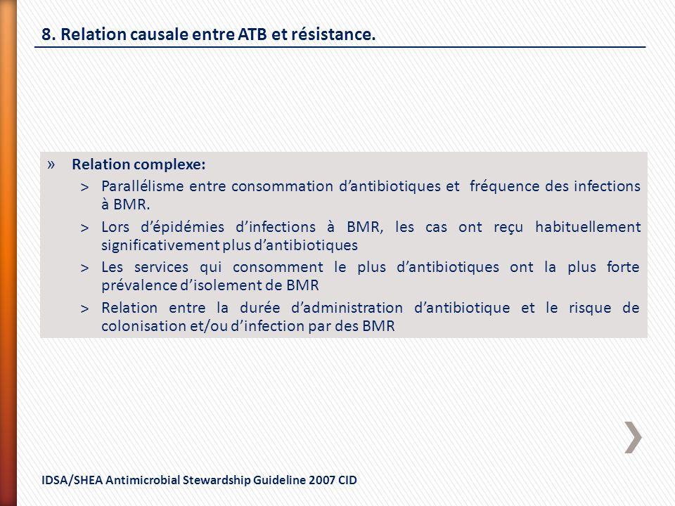 » Relation complexe: ˃Parallélisme entre consommation dantibiotiques et fréquence des infections à BMR. ˃Lors dépidémies dinfections à BMR, les cas on