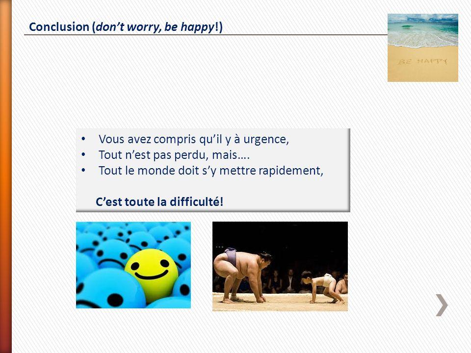 Conclusion (dont worry, be happy!) Vous avez compris quil y à urgence, Tout nest pas perdu, mais…. Tout le monde doit sy mettre rapidement, Cest toute
