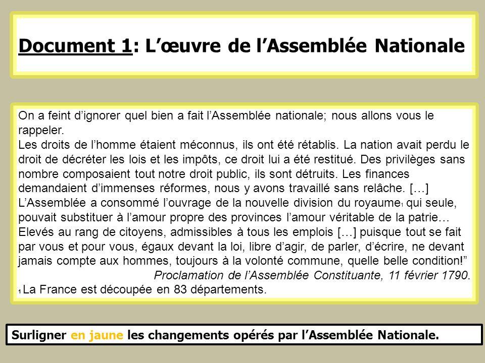 Document 1: Lœuvre de lAssemblée Nationale On a feint dignorer quel bien a fait lAssemblée nationale; nous allons vous le rappeler. Les droits de lhom