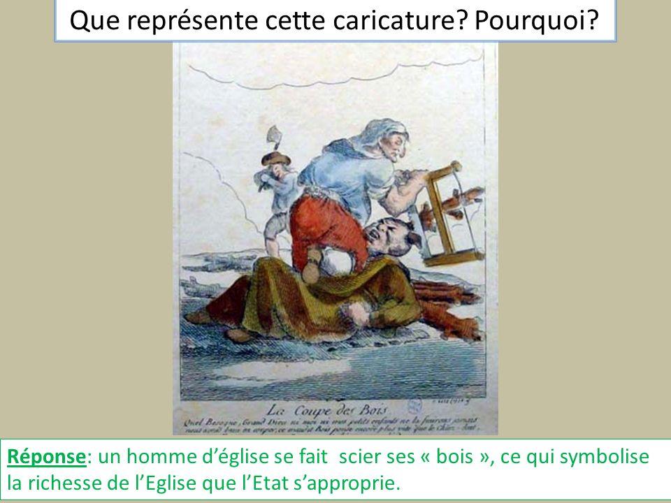 Que représente cette caricature? Pourquoi? Réponse: un homme déglise se fait scier ses « bois », ce qui symbolise la richesse de lEglise que lEtat sap