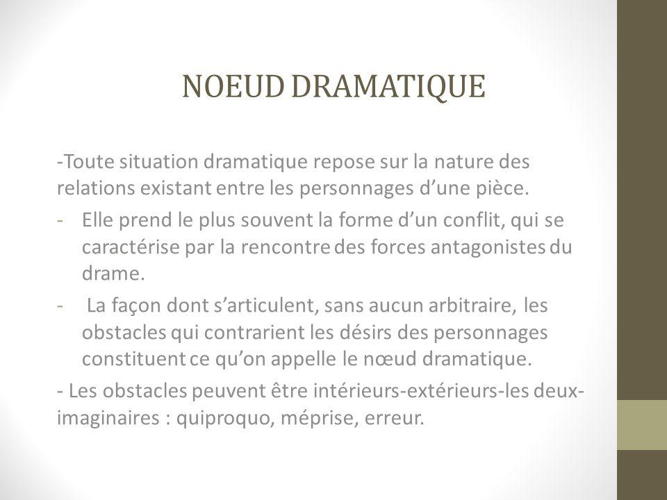NOEUD DRAMATIQUE -Toute situation dramatique repose sur la nature des relations existant entre les personnages dune pièce. -Elle prend le plus souvent