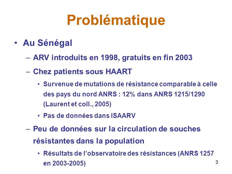 3 Problématique Au Sénégal –ARV introduits en 1998, gratuits en fin 2003 –Chez patients sous HAART Survenue de mutations de résistance comparable à celle des pays du nord ANRS : 12% dans ANRS 1215/1290 (Laurent et coll., 2005) Pas de données dans ISAARV –Peu de données sur la circulation de souches résistantes dans la population Résultats de lobservatoire des résistances (ANRS 1257 en 2003-2005)