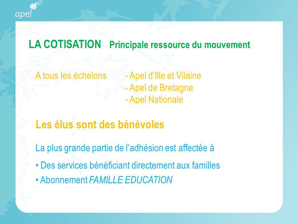 LA COTISATION Principale ressource du mouvement A tous les échelons - Apel dIlle et Vilaine - Apel de Bretagne - Apel Nationale Les élus sont des bénévoles La plus grande partie de ladhésion est affectée à Des services bénéficiant directement aux familles Abonnement FAMILLE EDUCATION