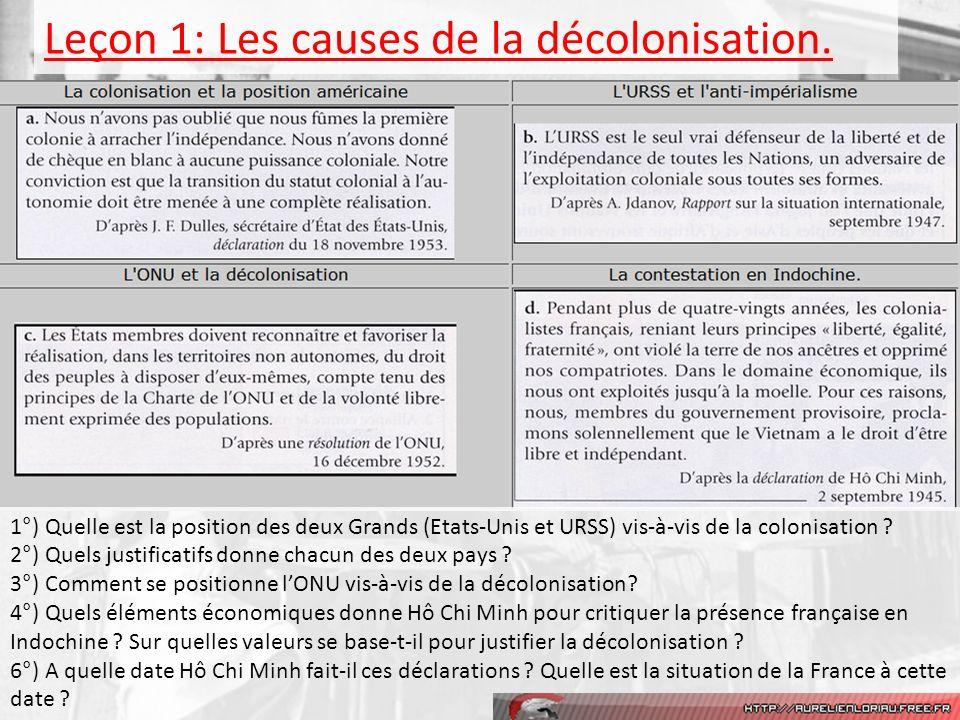 Leçon 1: Les causes de la décolonisation. 1°) Quelle est la position des deux Grands (Etats-Unis et URSS) vis-à-vis de la colonisation ? 2°) Quels jus