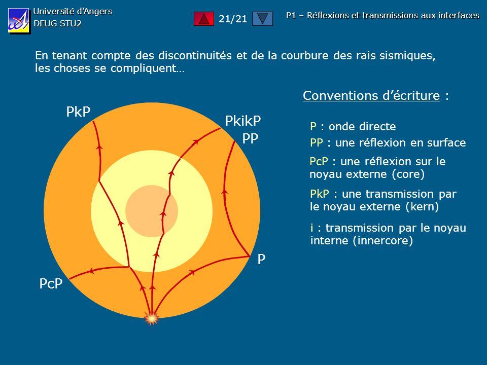 Université dAngers DEUG STU2 P1 – Réflexions et transmissions aux interfaces En tenant compte des discontinuités et de la courbure des rais sismiques,