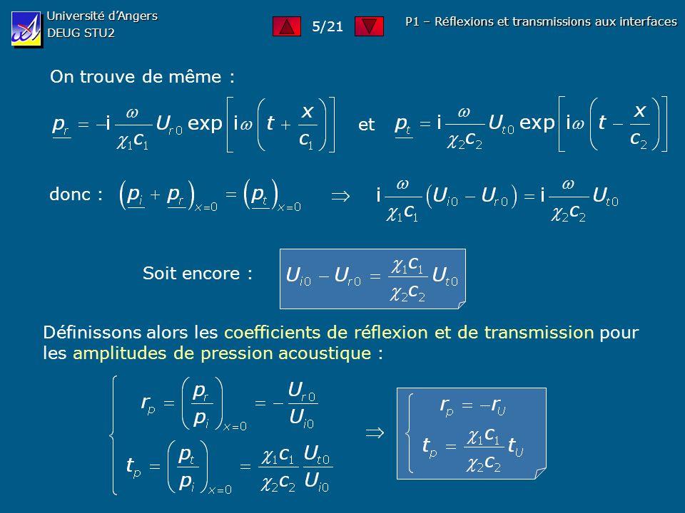Université dAngers DEUG STU2 P1 – Réflexions et transmissions aux interfaces On trouve de même : et donc : Soit encore : Définissons alors les coeffic