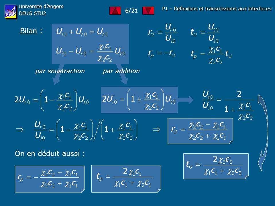 Université dAngers DEUG STU2 P1 – Réflexions et transmissions aux interfaces Bilan : par soustractionpar addition On en déduit aussi : 6/21
