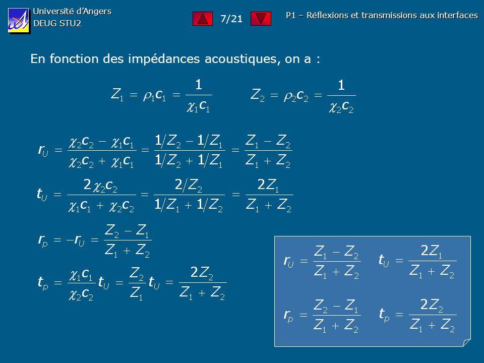 Université dAngers DEUG STU2 P1 – Réflexions et transmissions aux interfaces En fonction des impédances acoustiques, on a : 7/21